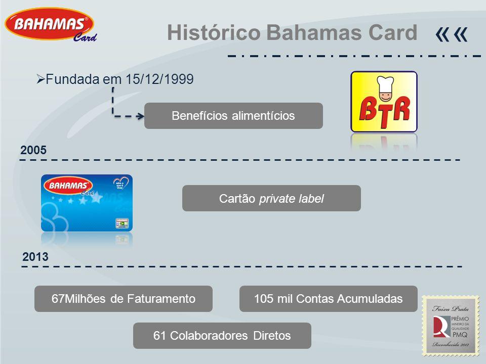 «« Histórico Bahamas Card Fundada em 15/12/1999