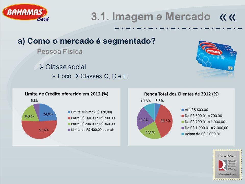 «« 3.1. Imagem e Mercado a) Como o mercado é segmentado Pessoa Física