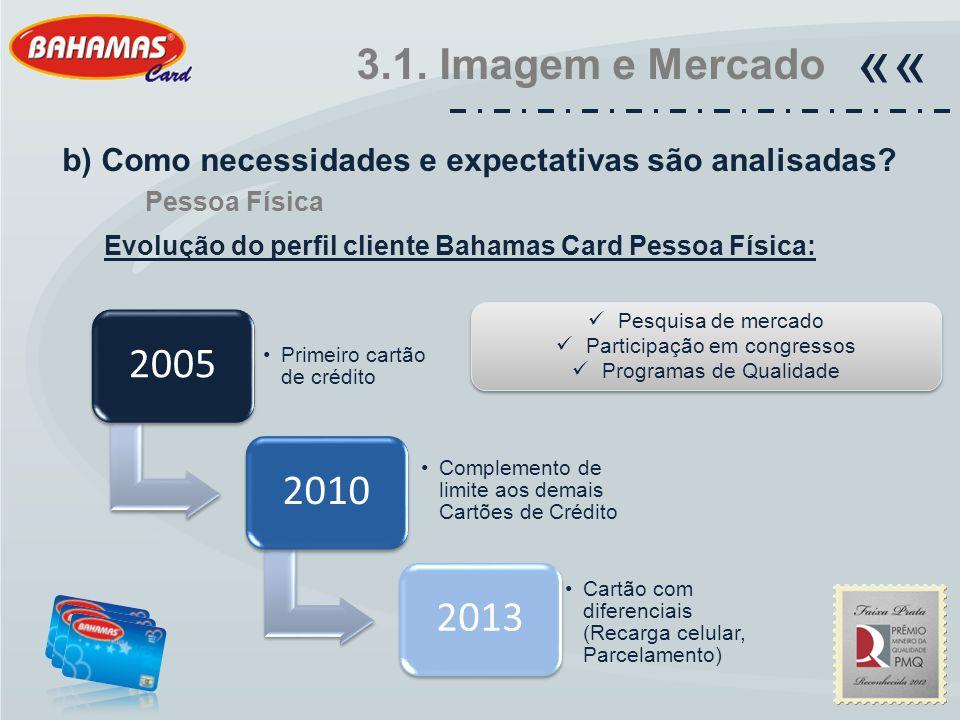 3.1. Imagem e Mercado «« b) Como necessidades e expectativas são analisadas Pessoa Física. Evolução do perfil cliente Bahamas Card Pessoa Física: