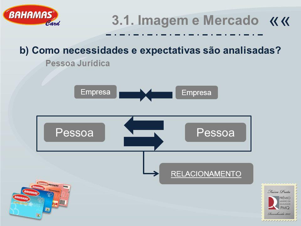 «« 3.1. Imagem e Mercado Pessoa Pessoa