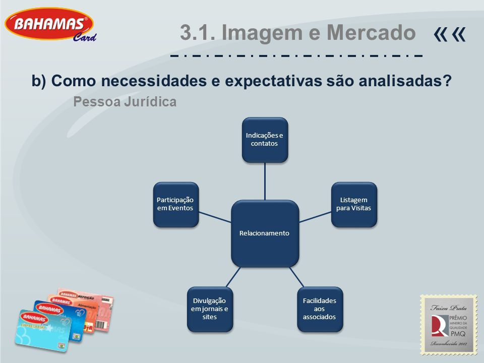 3.1. Imagem e Mercado «« b) Como necessidades e expectativas são analisadas Pessoa Jurídica. Relacionamento.