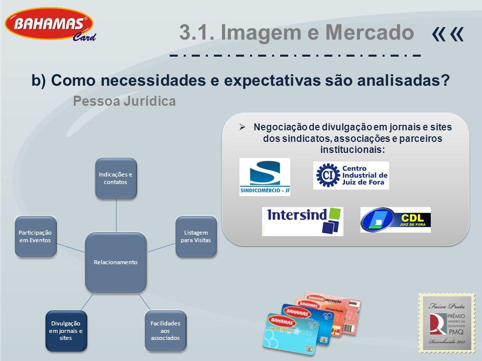 3.1. Imagem e Mercado «« b) Como necessidades e expectativas são analisadas Pessoa Jurídica.