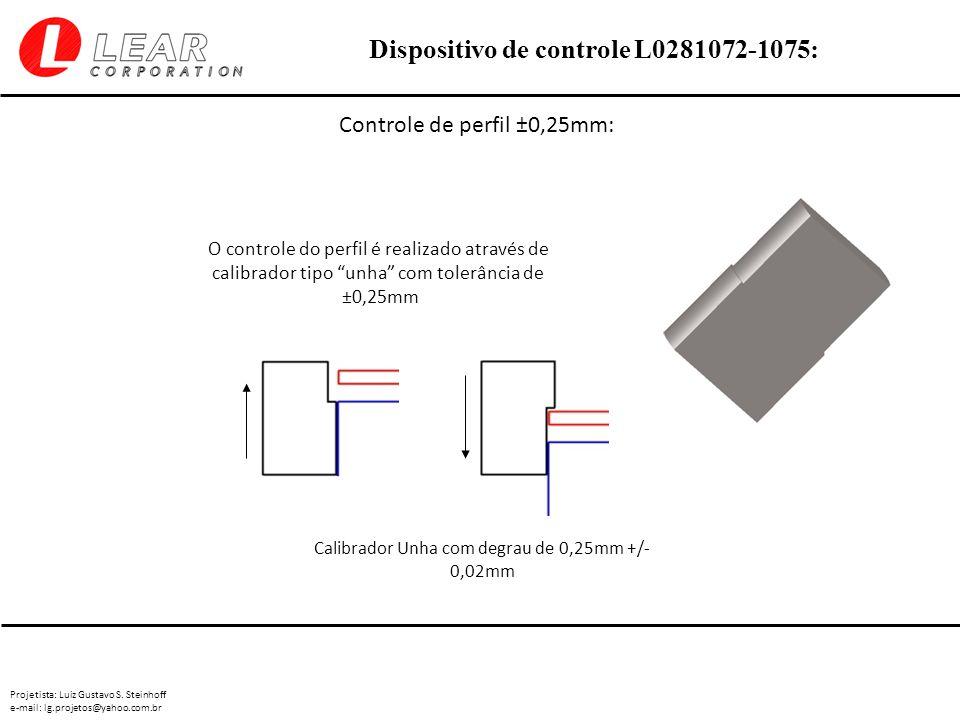 Controle de perfil ±0,25mm: