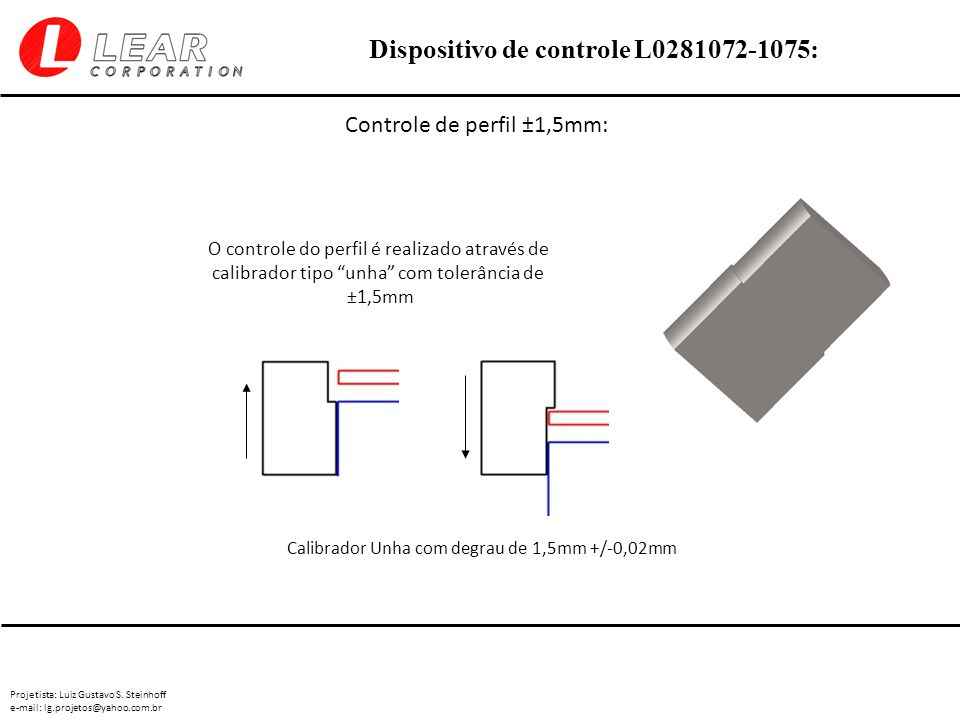 Controle de perfil ±1,5mm: