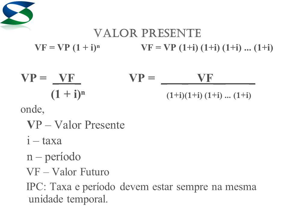 (1 + i)ⁿ (1+i)(1+i) (1+i) ... (1+i) VP – Valor Presente i – taxa