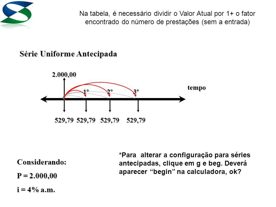 Antecipadas ≠ (Entrada + parcelas)