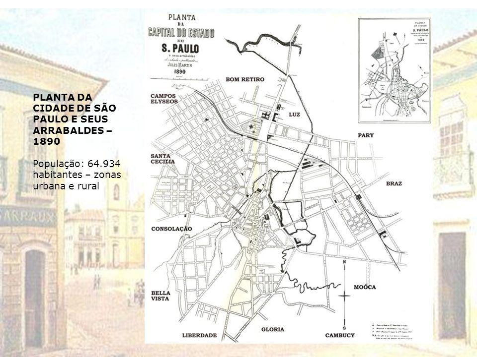 PLANTA DA CIDADE DE SÃO PAULO E SEUS ARRABALDES – 1890 População: 64