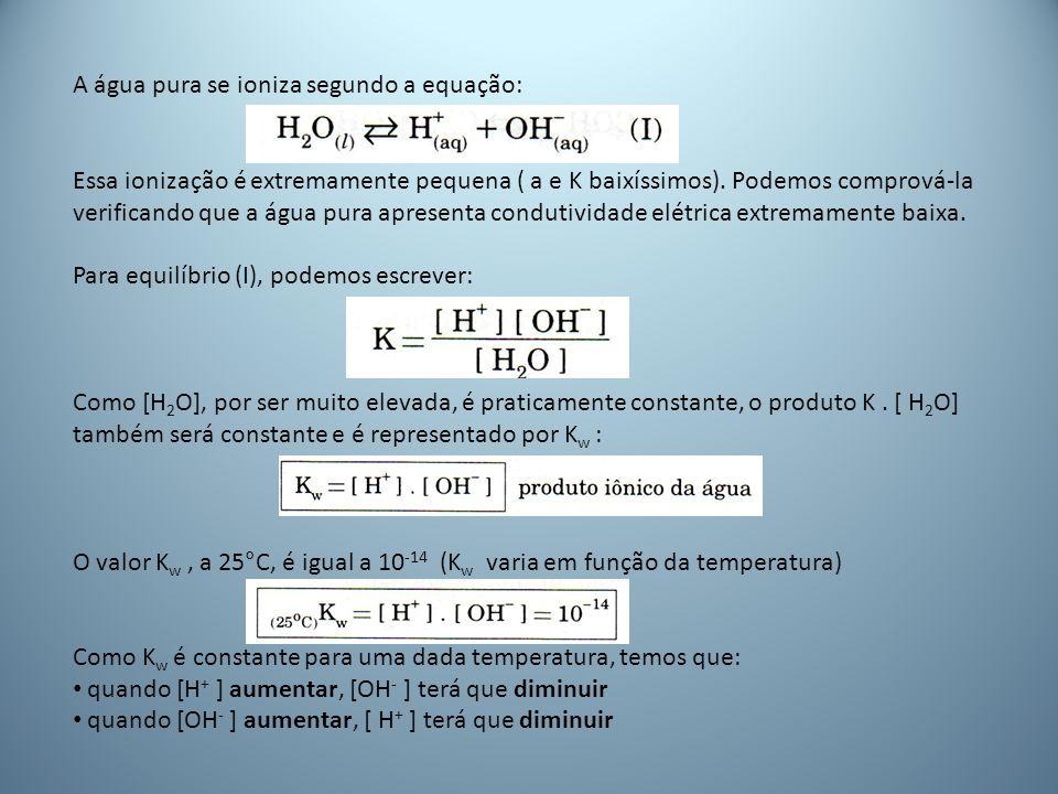 A água pura se ioniza segundo a equação:
