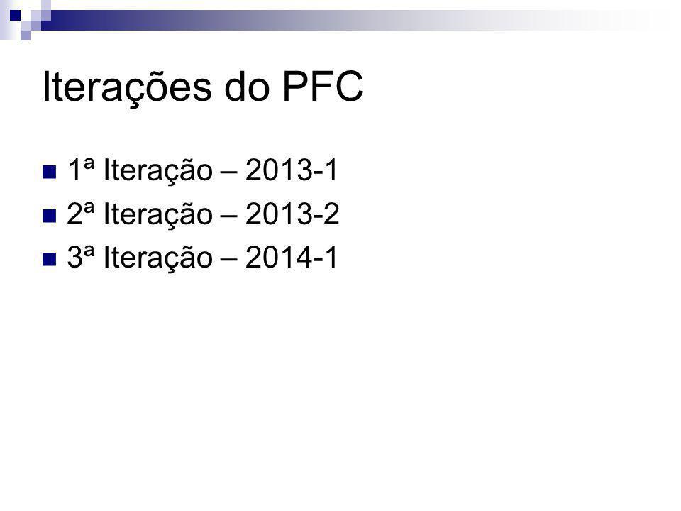 Iterações do PFC 1ª Iteração – 2013-1 2ª Iteração – 2013-2