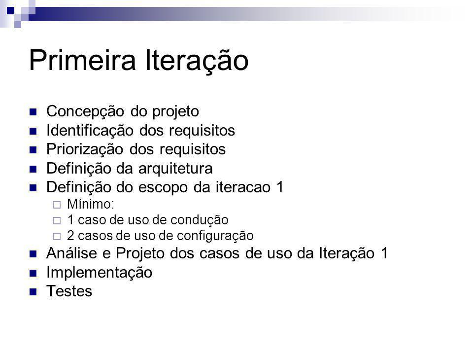 Primeira Iteração Concepção do projeto Identificação dos requisitos