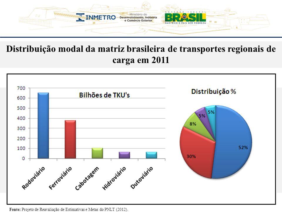 Distribuição modal da matriz brasileira de transportes regionais de carga em 2011