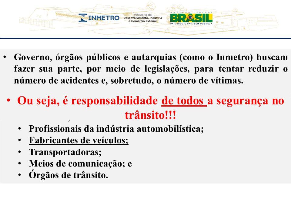 Ou seja, é responsabilidade de todos a segurança no trânsito!!!