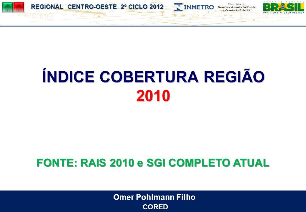 ÍNDICE COBERTURA REGIÃO FONTE: RAIS 2010 e SGI COMPLETO ATUAL