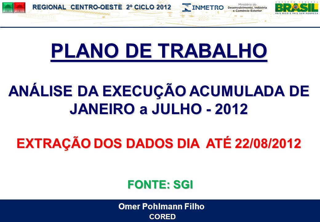 ANÁLISE DA EXECUÇÃO ACUMULADA DE EXTRAÇÃO DOS DADOS DIA ATÉ 22/08/2012