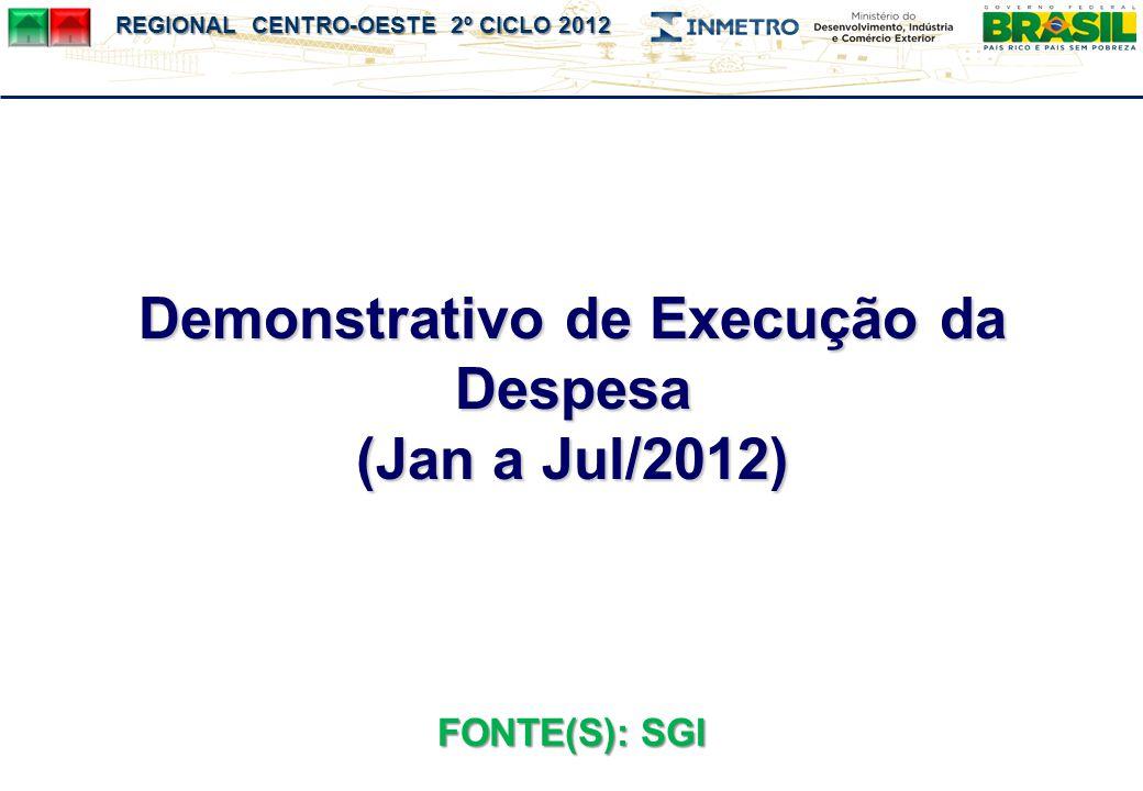 Demonstrativo de Execução da Despesa (Jan a Jul/2012)