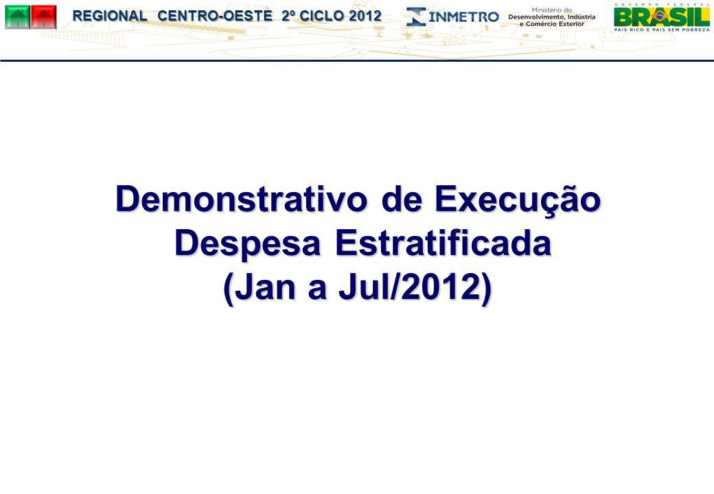 Demonstrativo de Execução Despesa Estratificada (Jan a Jul/2012)