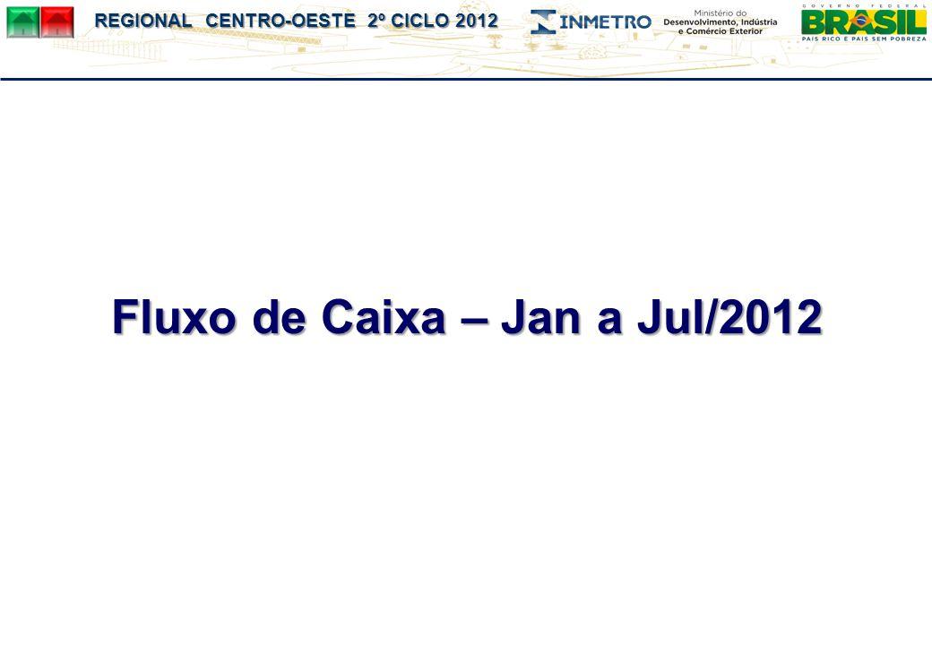 Fluxo de Caixa – Jan a Jul/2012