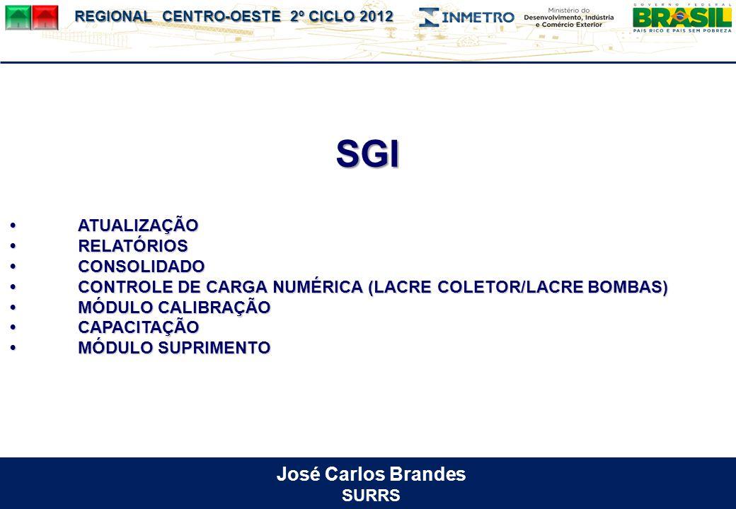 SGI José Carlos Brandes • ATUALIZAÇÃO • RELATÓRIOS • CONSOLIDADO