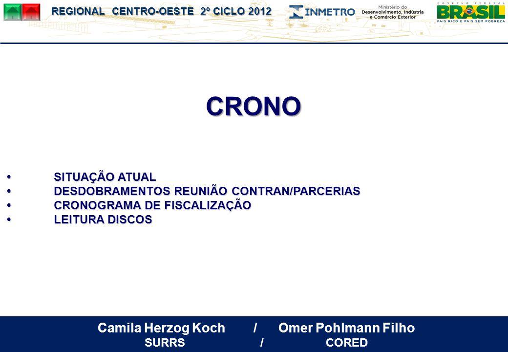 Camila Herzog Koch / Omer Pohlmann Filho