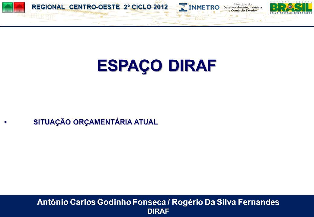 Antônio Carlos Godinho Fonseca / Rogério Da Silva Fernandes
