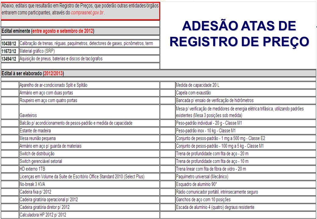 ADESÃO ATAS DE REGISTRO DE PREÇO