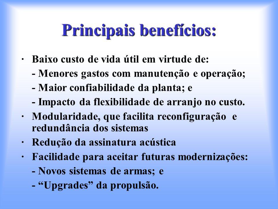 Principais benefícios: