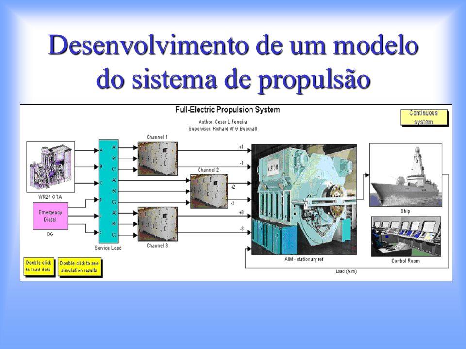 Desenvolvimento de um modelo do sistema de propulsão