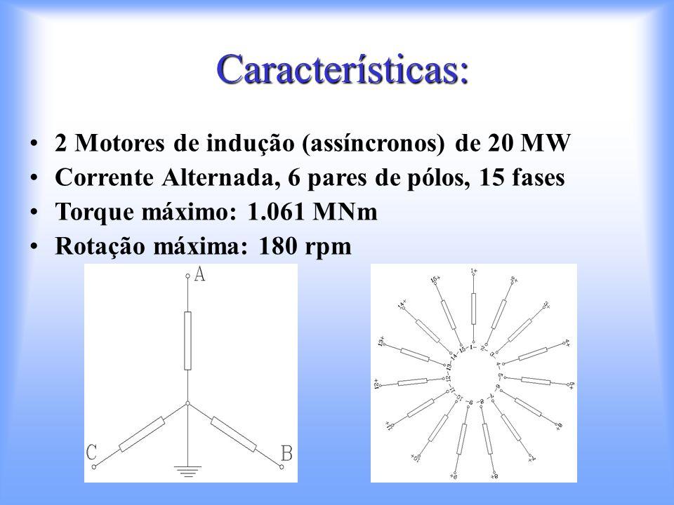 Características: 2 Motores de indução (assíncronos) de 20 MW