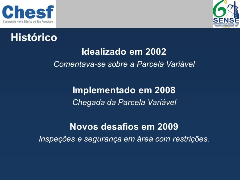 Histórico Idealizado em 2002 Implementado em 2008