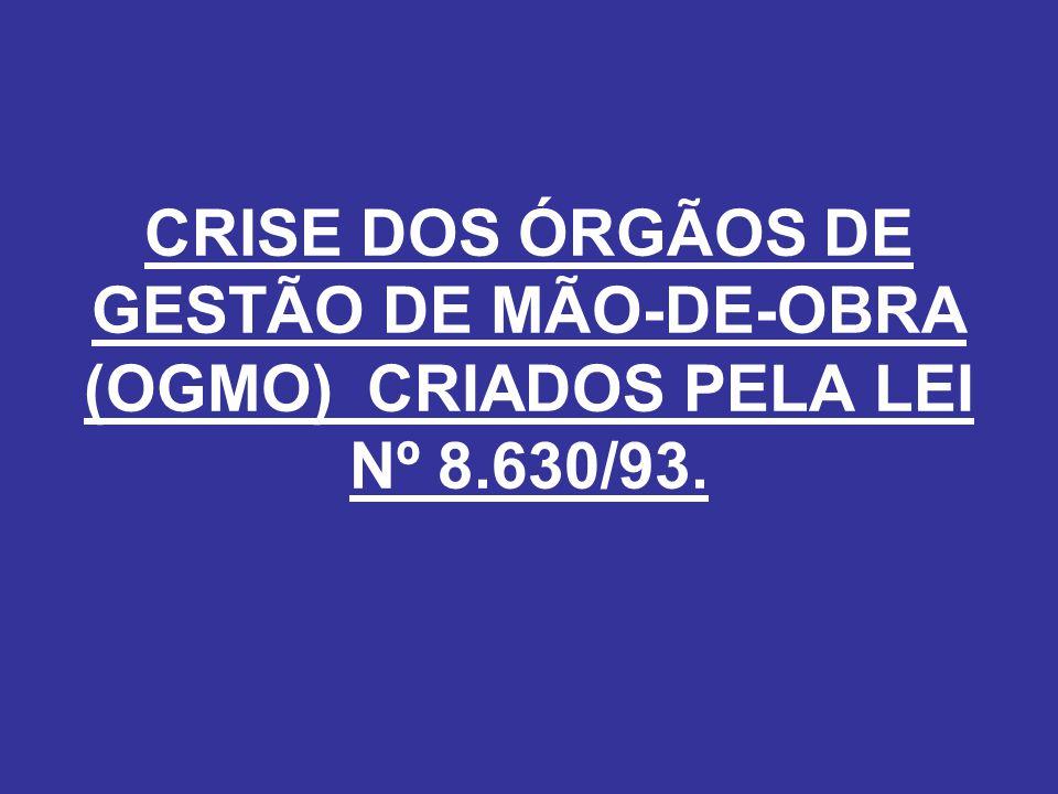 CRISE DOS ÓRGÃOS DE GESTÃO DE MÃO-DE-OBRA (OGMO) CRIADOS PELA LEI Nº 8