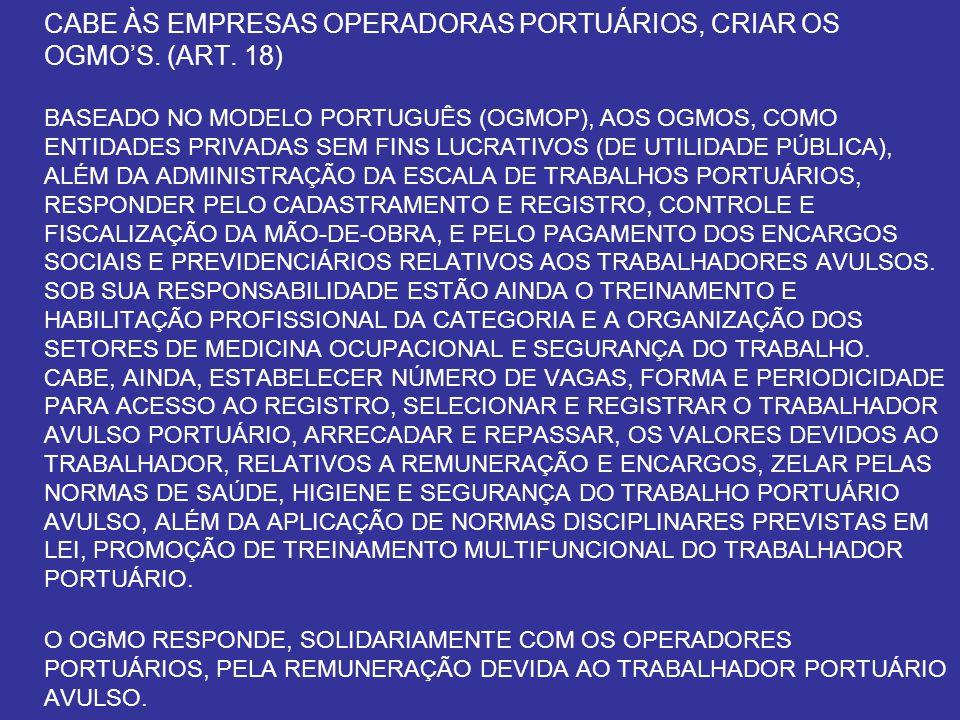 CABE ÀS EMPRESAS OPERADORAS PORTUÁRIOS, CRIAR OS OGMO'S. (ART