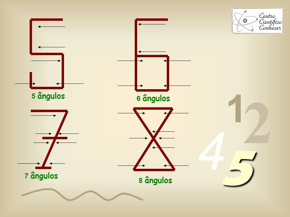 1 2 5 ângulos 6 ângulos 4 5 7 ângulos 8 ângulos