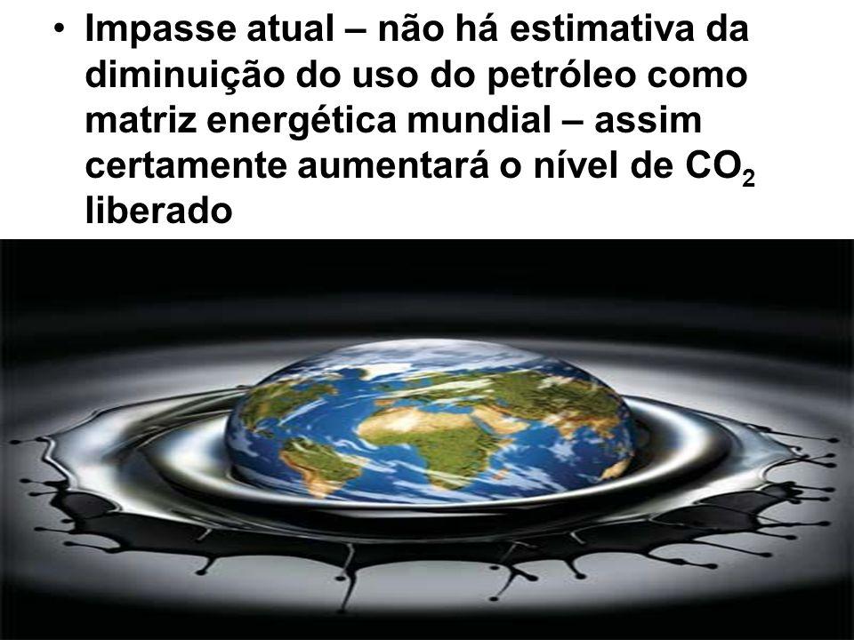 Impasse atual – não há estimativa da diminuição do uso do petróleo como matriz energética mundial – assim certamente aumentará o nível de CO2 liberado