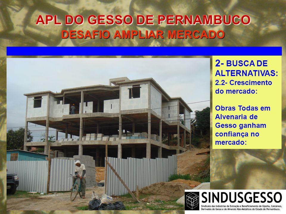 APL DO GESSO DE PERNAMBUCO DESAFIO AMPLIAR MERCADO