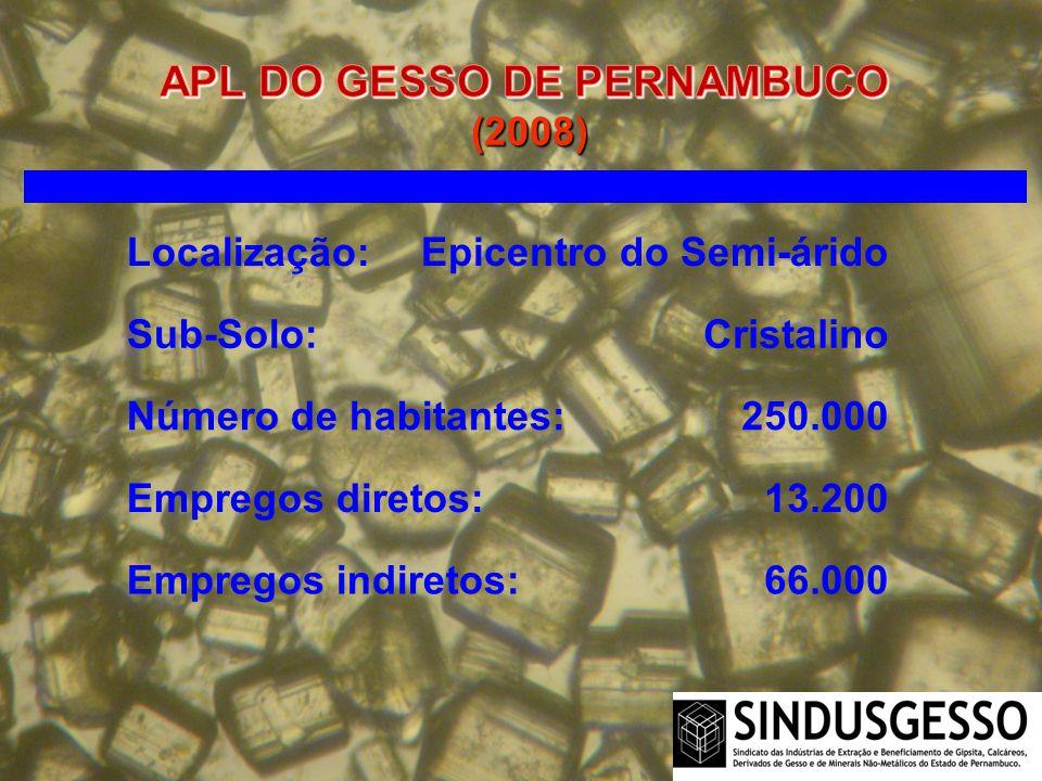 APL DO GESSO DE PERNAMBUCO (2008)