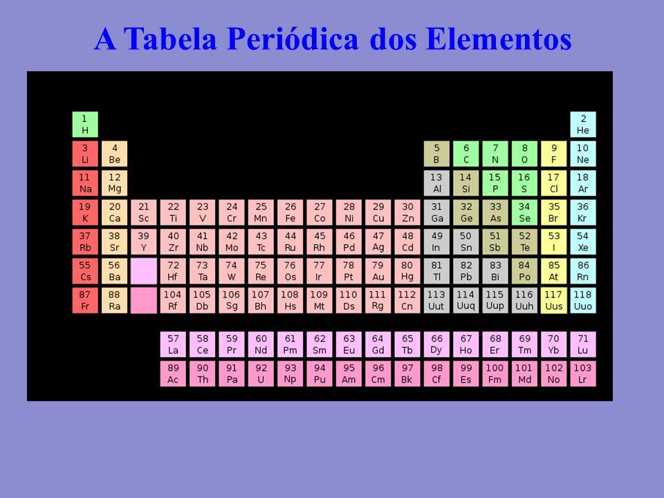 A Tabela Periódica dos Elementos