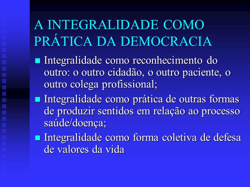 A INTEGRALIDADE COMO PRÁTICA DA DEMOCRACIA