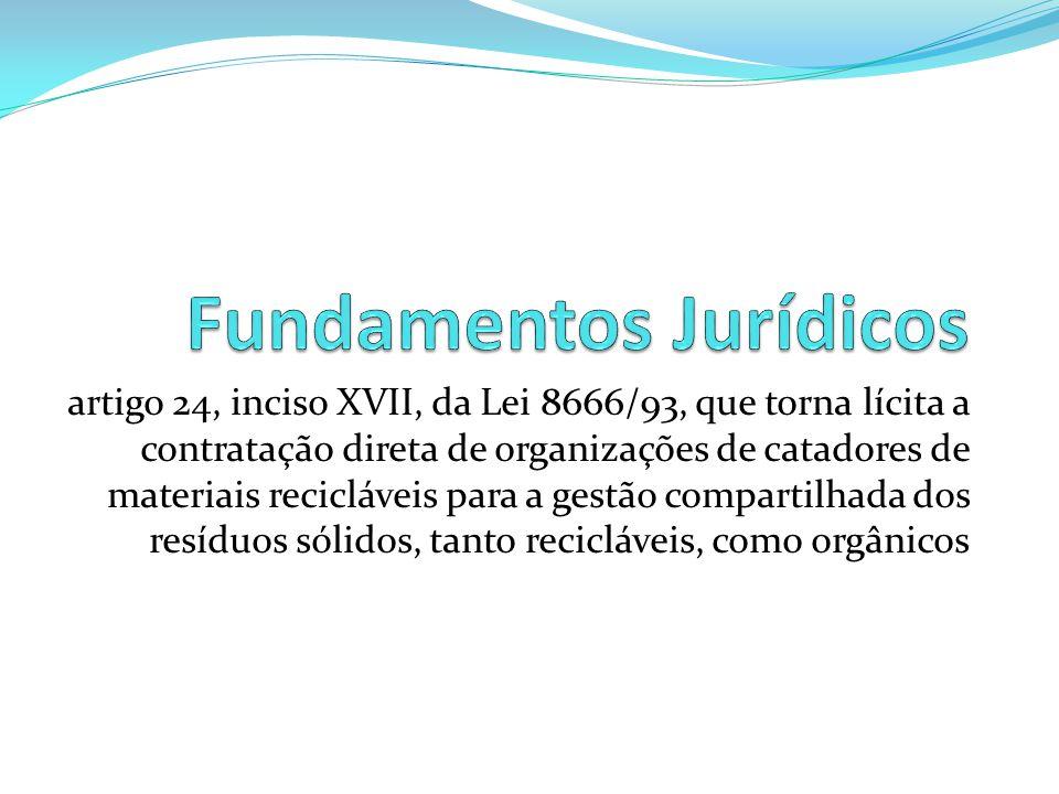 Fundamentos Jurídicos