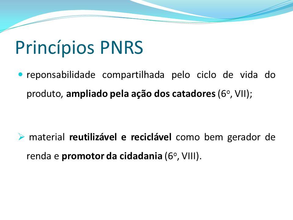 Princípios PNRS reponsabilidade compartilhada pelo ciclo de vida do produto, ampliado pela ação dos catadores (6o, VII);