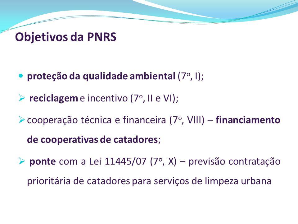 Objetivos da PNRS proteção da qualidade ambiental (7o, I);