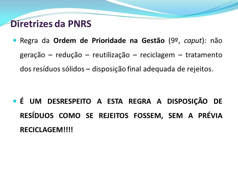 Diretrizes da PNRS