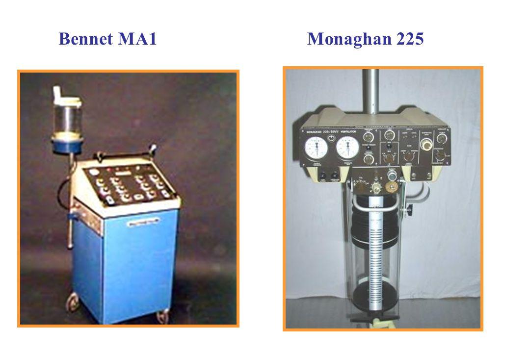 Bennet MA1 Monaghan 225