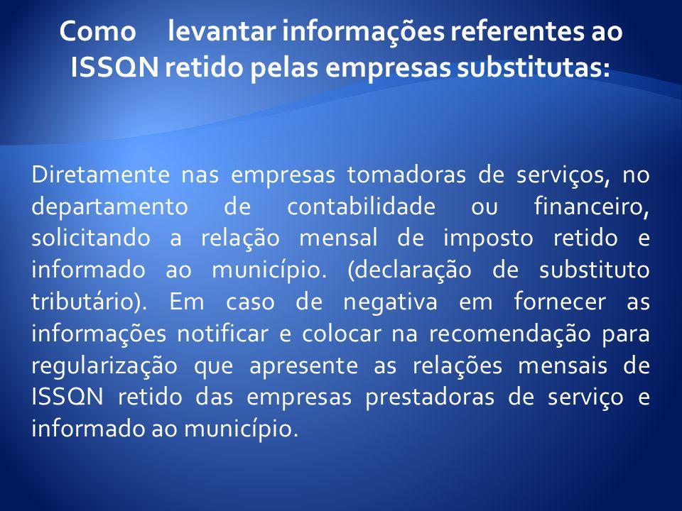Como levantar informações referentes ao ISSQN retido pelas empresas substitutas: