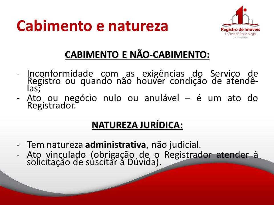 CABIMENTO E NÃO-CABIMENTO: