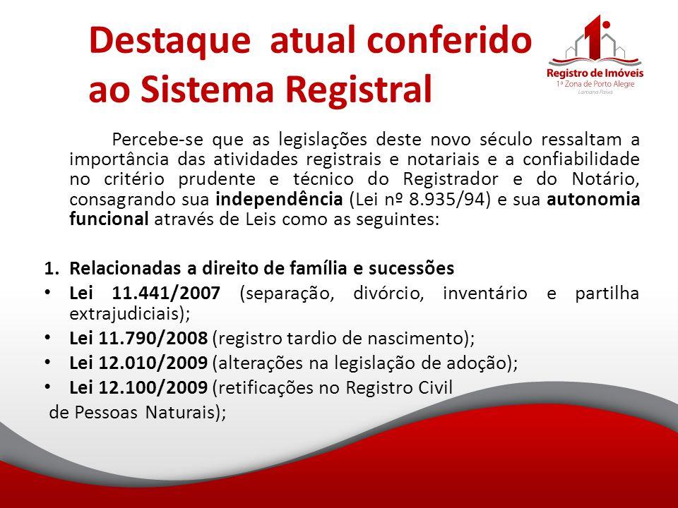 Destaque atual conferido ao Sistema Registral