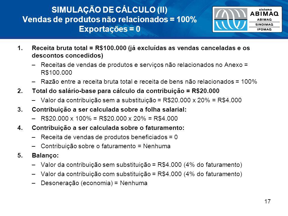 SIMULAÇÃO DE CÁLCULO (II) Vendas de produtos não relacionados = 100% Exportações = 0