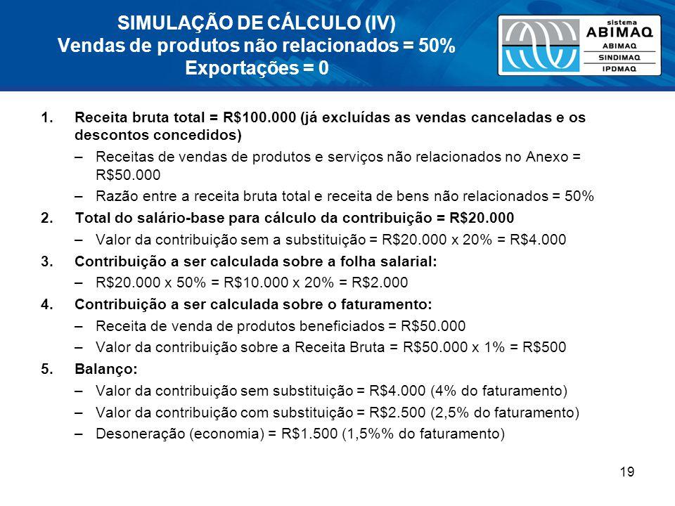 SIMULAÇÃO DE CÁLCULO (IV) Vendas de produtos não relacionados = 50% Exportações = 0