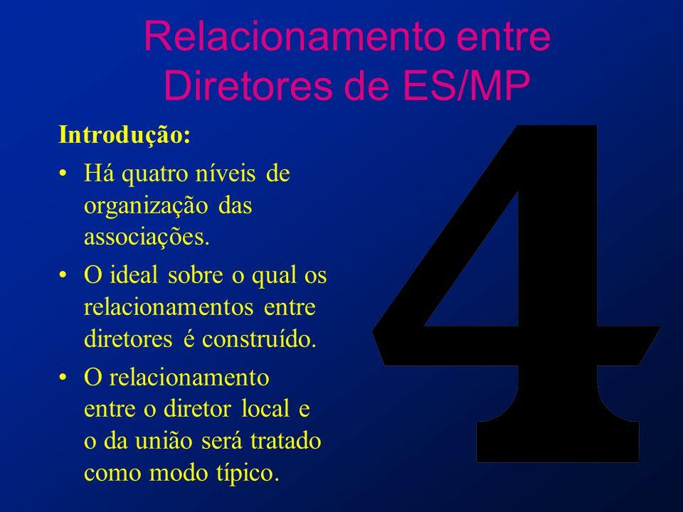Relacionamento entre Diretores de ES/MP
