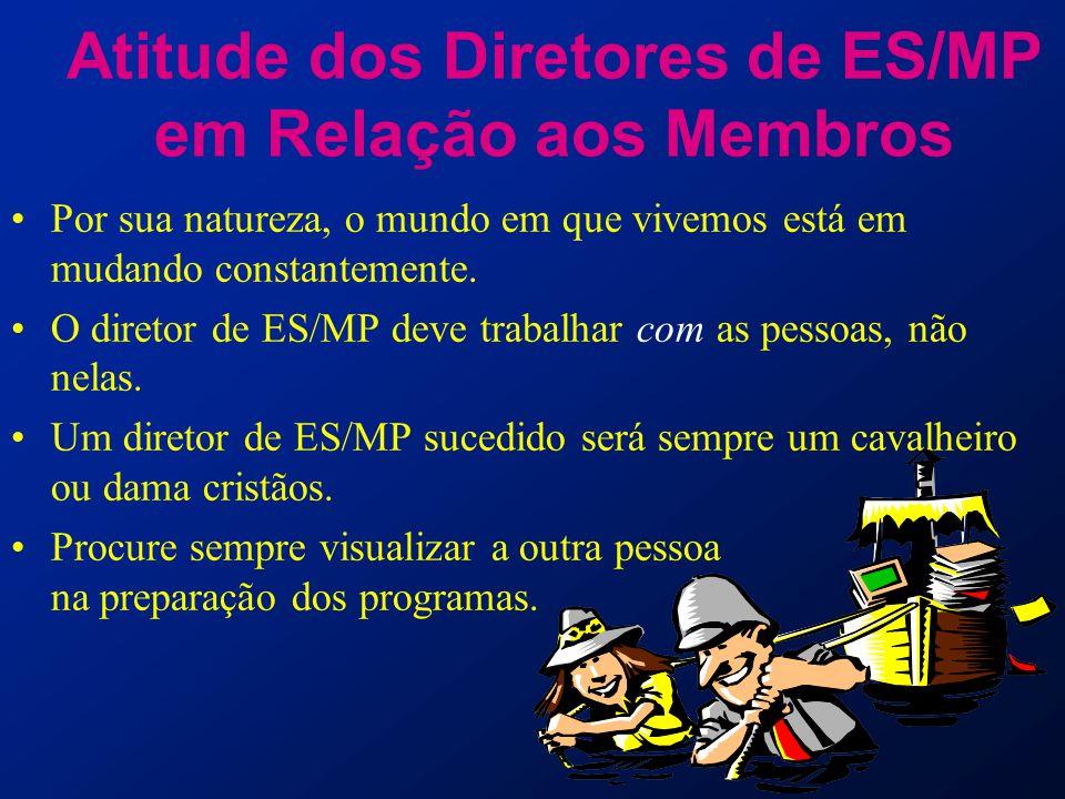 Atitude dos Diretores de ES/MP em Relação aos Membros