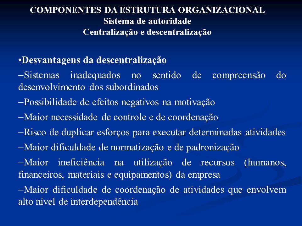 Desvantagens da descentralização